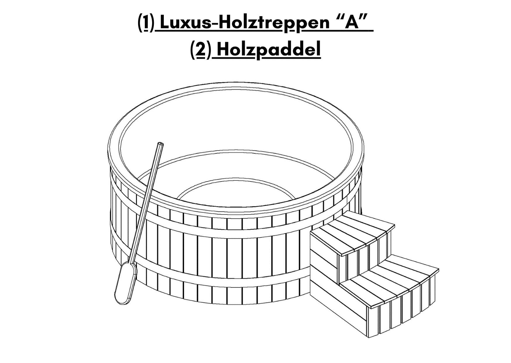 Bereits enthalten Badezuber GFK mit Aussenofen Holzofen Gasofen Dieselofen