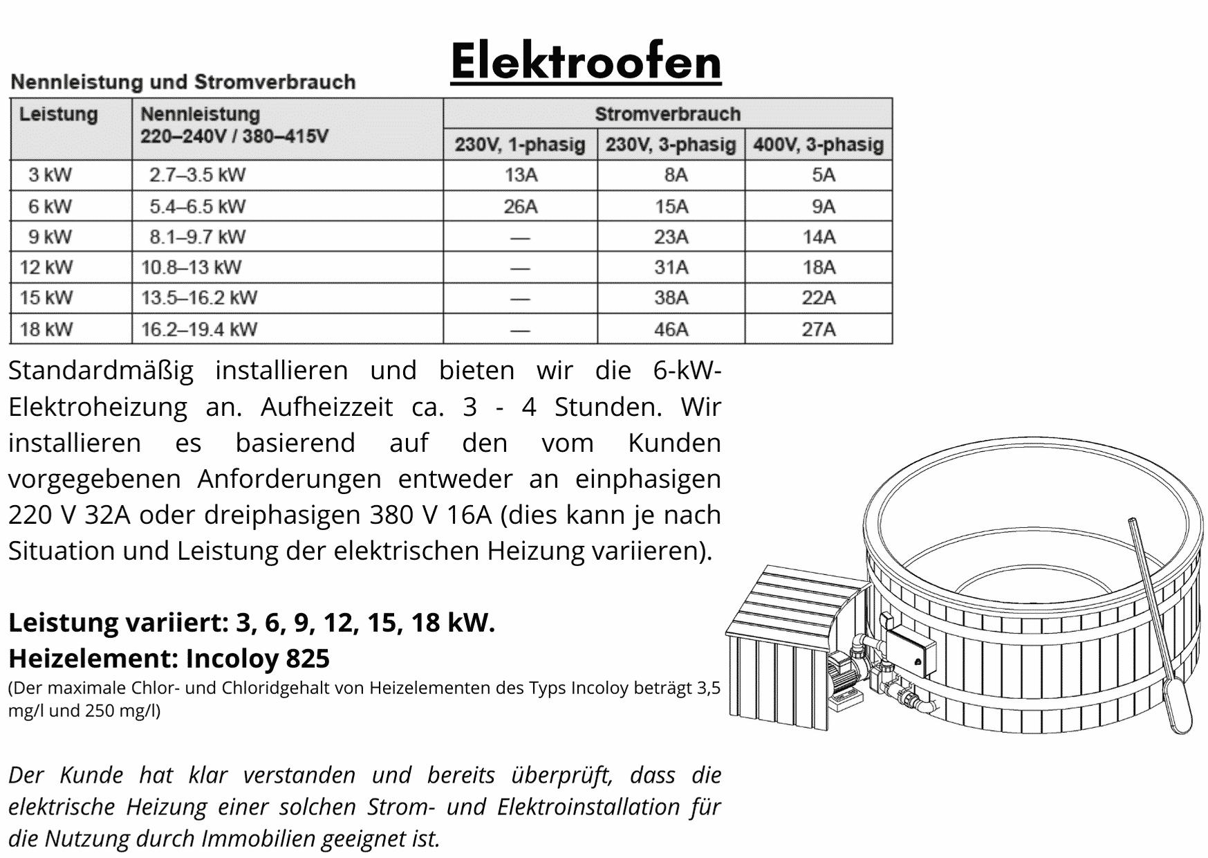 Elektroofen 1