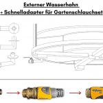 Externer Wasserhahn Schnelladapter für Gartenschlauchset für Terrasse Whirlpool
