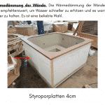 Wärmedämmung der Wände für quadratischen rechteckigen Badezuber