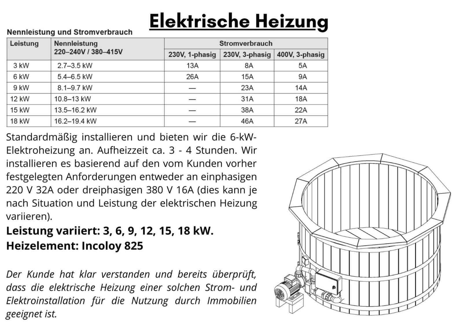 Badezuber Badefass Fichte Bausatz Elektroofen