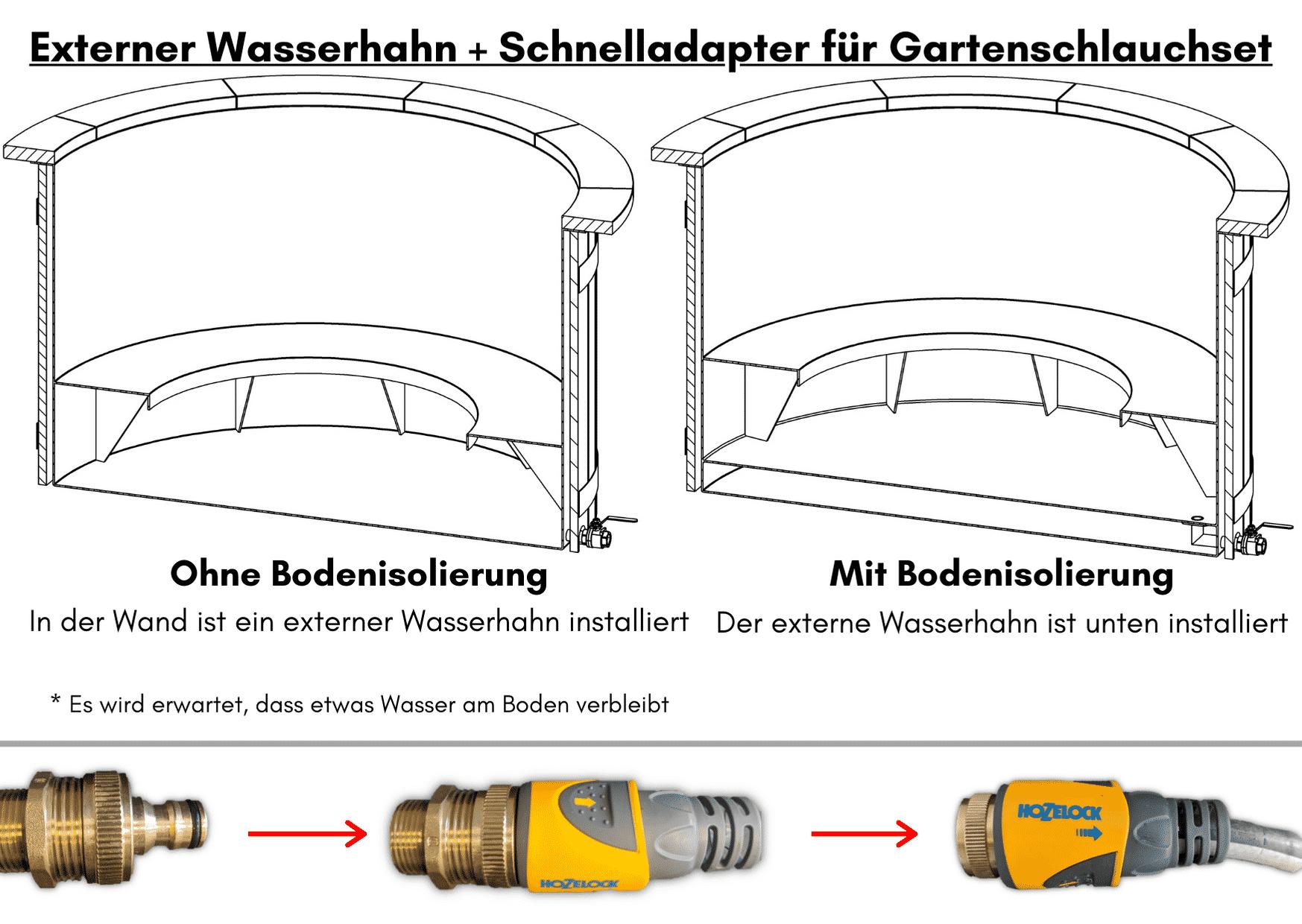 Badezuber mit Kunststoffeinsatz fuer Selbstgestaltung Externer Wasserhahn Schnelladapter fuer Gartenschlauchset 2